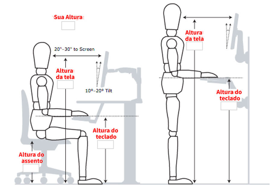 Produtividade e ergonomia a melhor maneira de organizar for Medidas ergonomicas de un escritorio