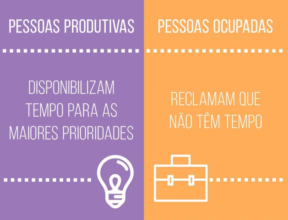 diferencas-pessoas-produtivas_101