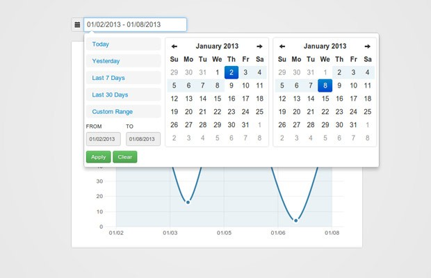 Make Pretty Charts For Your App with jQuery and xCharts - Tutorialzine
