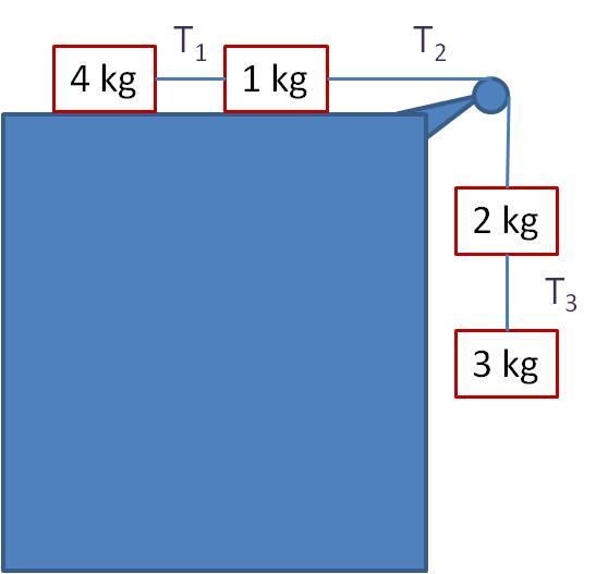 Bay Area Tutoring » physics