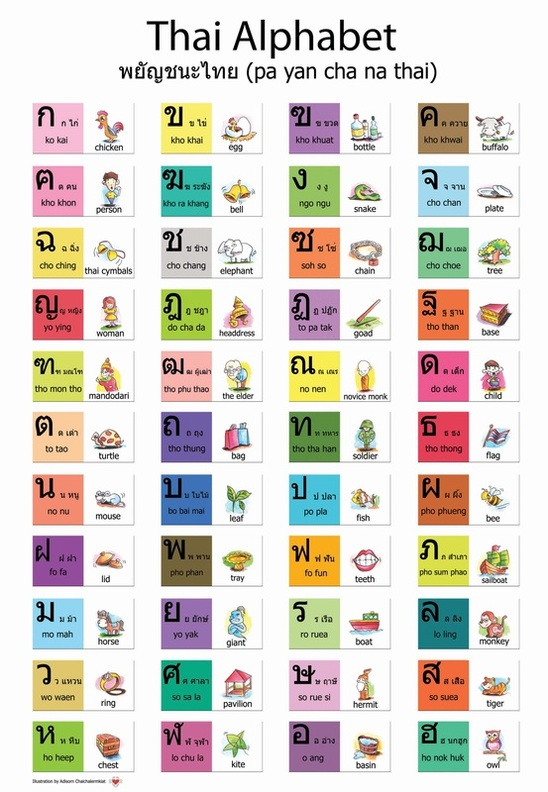 How To Write Thai Letters Image collections - Letter Format Formal - thai alphabet chart
