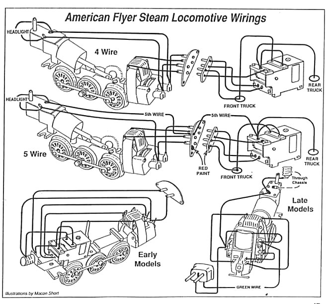 american flyer trains wiring diagrams