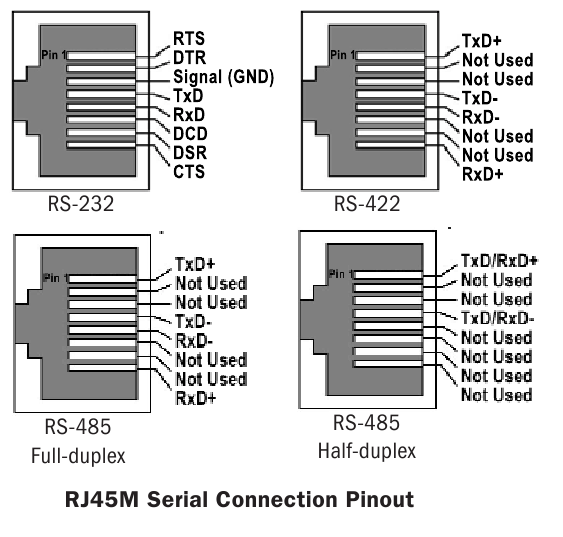 rs 422 cable diagram
