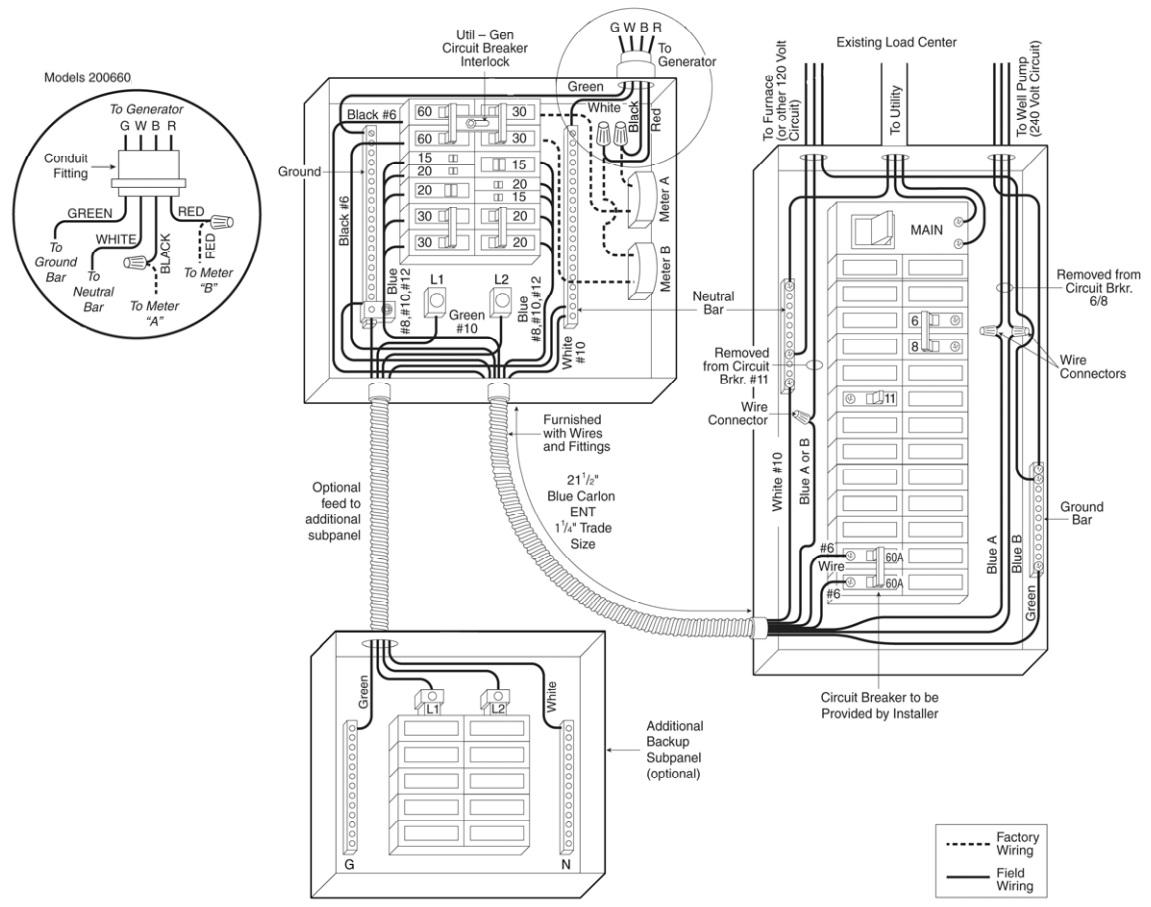 wiring icf basement construction