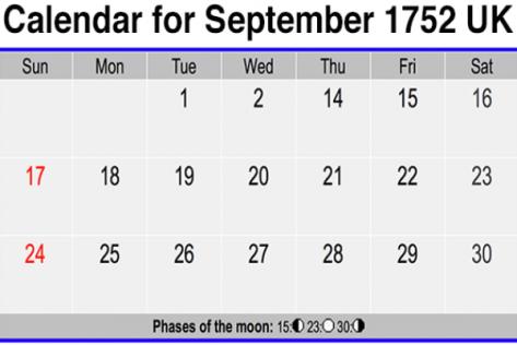 Gregorian Calendar Change In 1582 Calendar Faq The Gregorian Calendar Tondering The Transition To The Gregorian Calendar Impressions