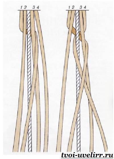 Браслеты-из-шнурков-Плетение-