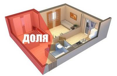 что значит доля в квартире