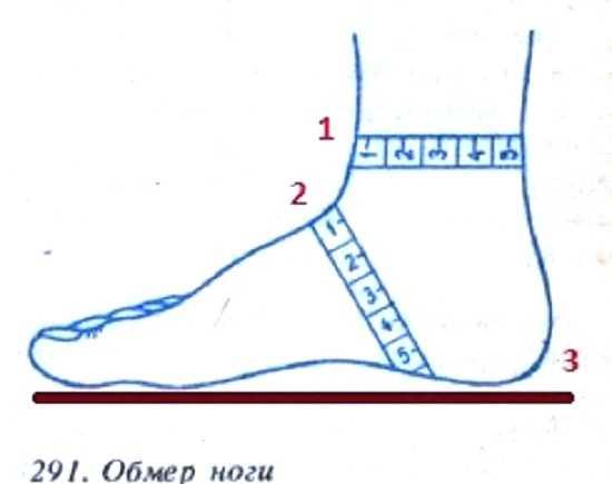 вязание носков (2)