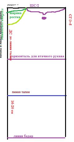 выкройка простейшей кофты - сетка