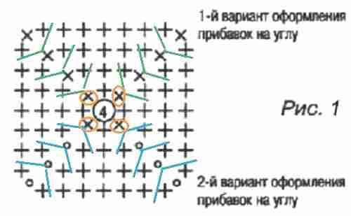 Вязание квадрата крючком без накида крючком