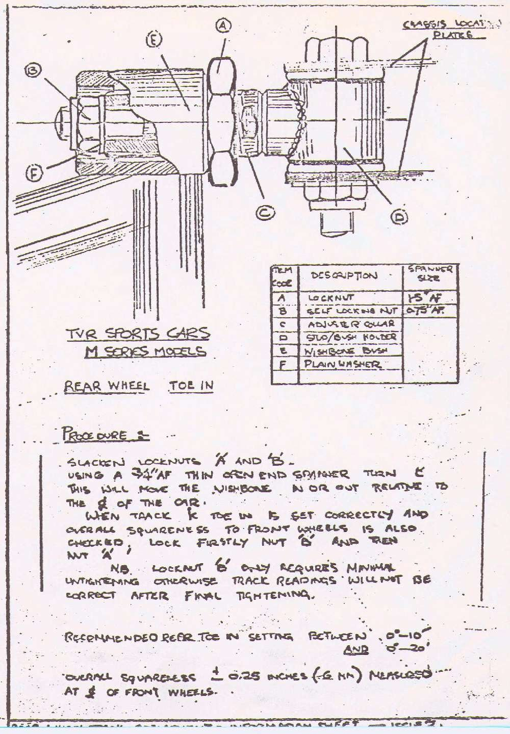 wiring diagram tvr taimar