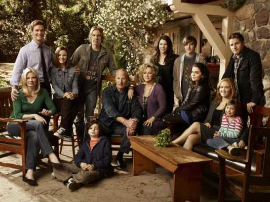 Parenthood TV show on NBC: cancelled