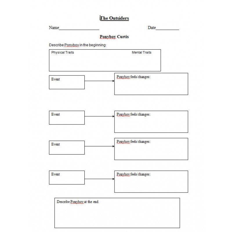 Organizers The Outsiders Character Analysis Packet (Hinton) - character analysis