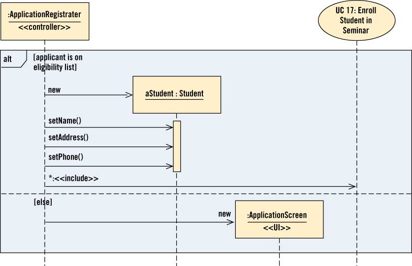 What\u0027s New in UML 2 Dr Dobb\u0027s