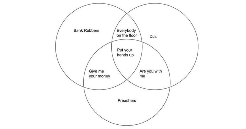 venn diagram beautiful