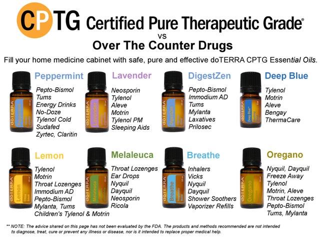 Make over my medicine cabinet \u2013 doterra essential oils Two\u0027s A Pear