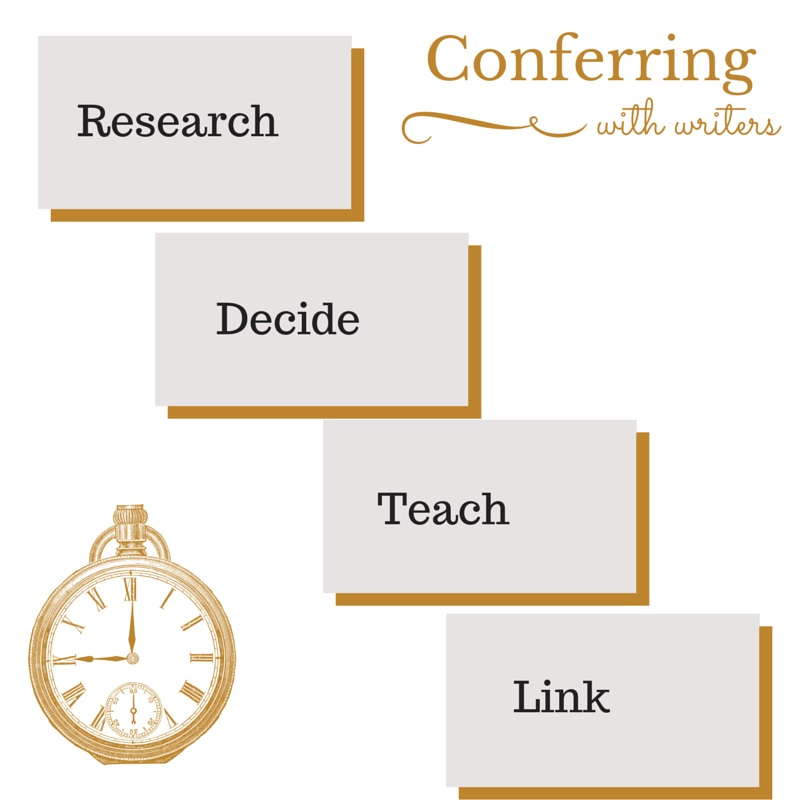 Conferring Toolkits Cheat Sheets TWO WRITING TEACHERS