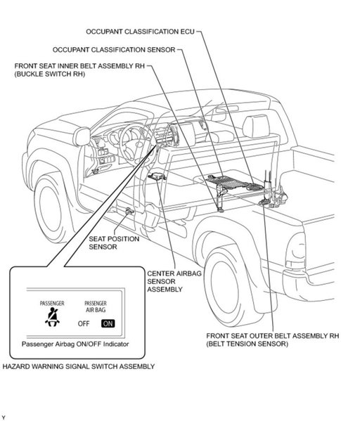 2005 toyota tacoma 2.7 engine diagram