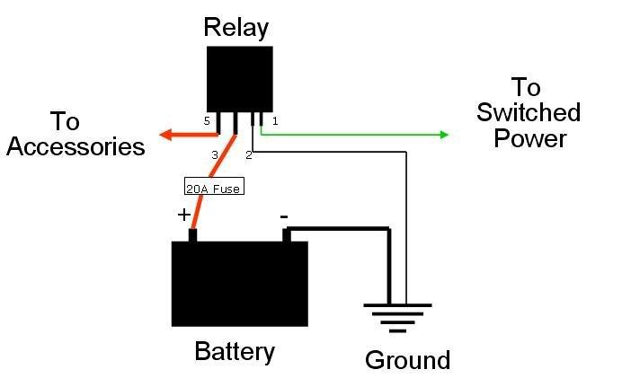 hella light plug wiring diagram
