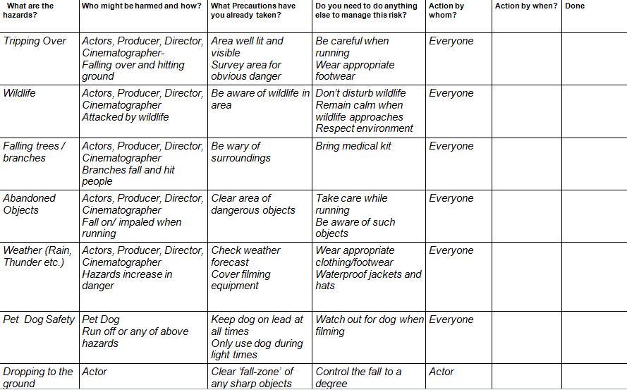 Horror Production \u2013 Risk Assessments « tylermills1994