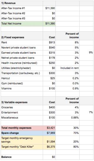 loan repayment spreadsheet
