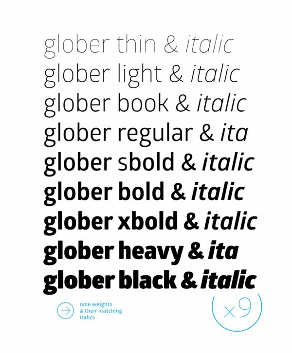 Glober02
