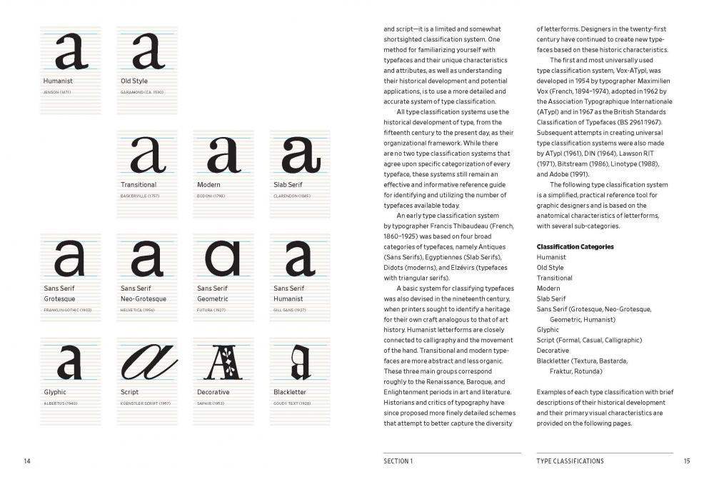 Design School Type - Typography Books - TypographyGuru
