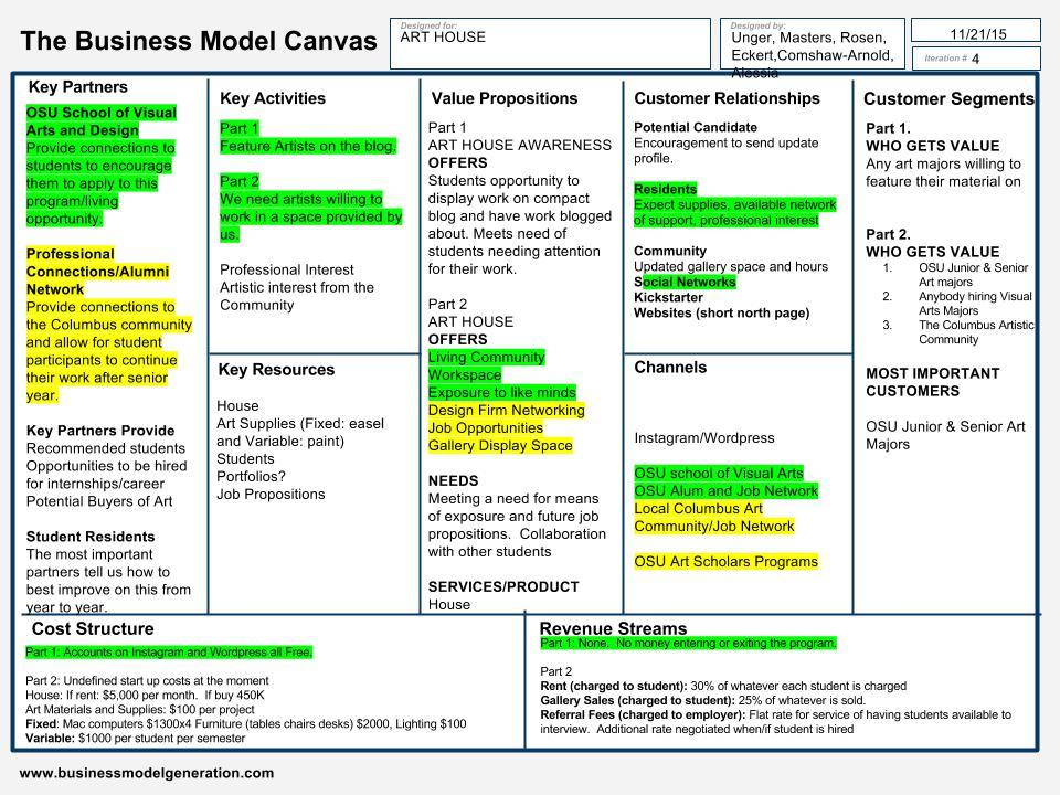 Business Model Canvas Journey Alexander Comshaw-Arnold