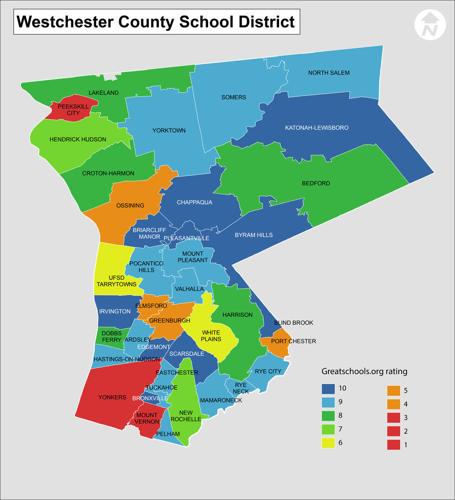 Middle School Nyc District 2 Httpschoolsnycgovchoicesenrollmentmiddledefaulthtm Westchester County School District Real Estate Real
