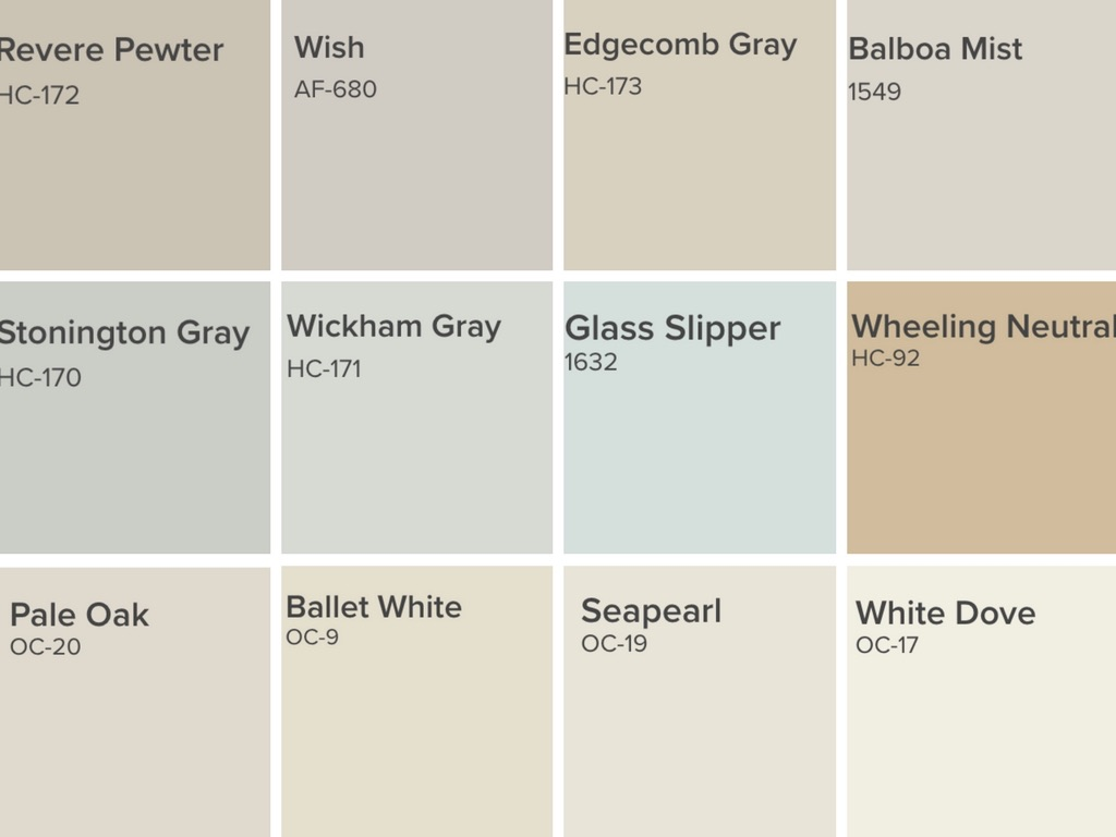 Best Benjamin Moore Gray Colors Best Paint Colors To Sell A Chicago North Shore Home