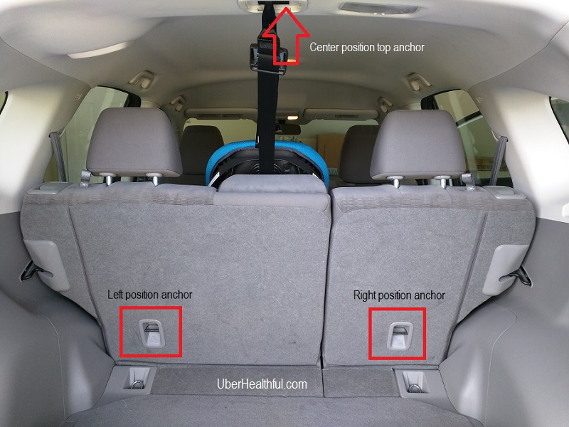 Baby Car Seat In Honda Crv How To Use Car Seat Top Tether On Honda Crv 2014