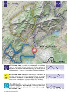 XXVI Marcha Interprovincial UCB|Sierra de Madrid @ Collado Villalba | Comunidad de Madrid | España