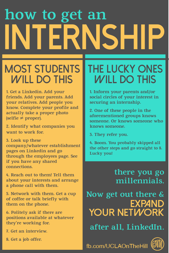 how to do an internship