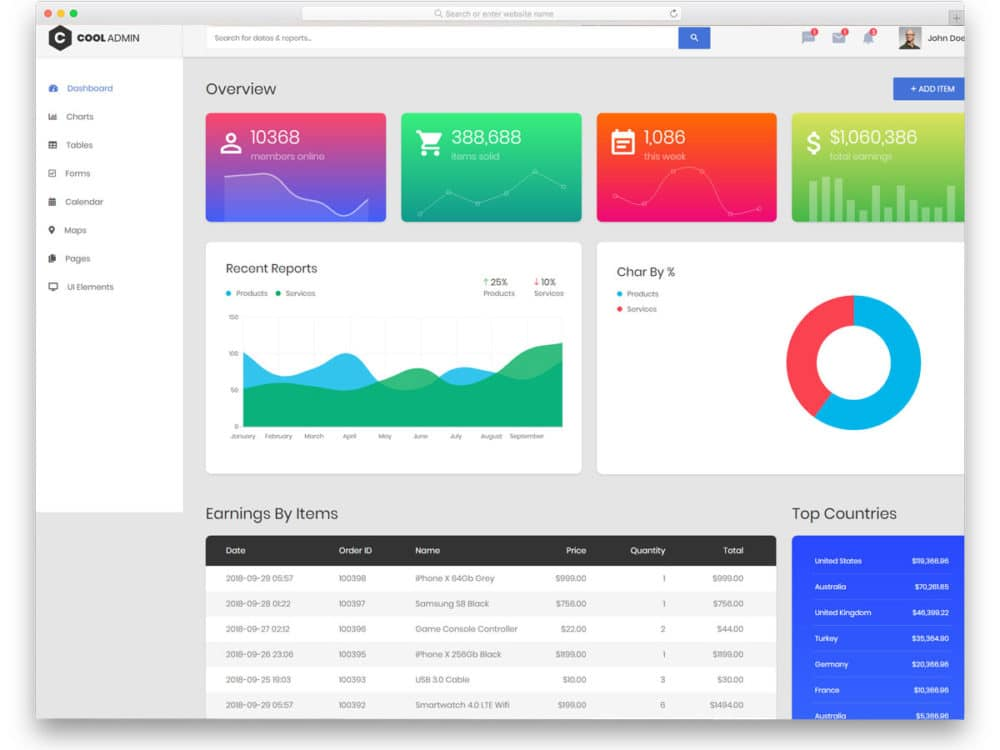 28 Free Bootstrap Admin Templates That Saves Your Money And Time