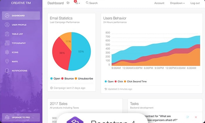 Top 18 Free Bootstrap Admin Dashboard Template For A Powerful