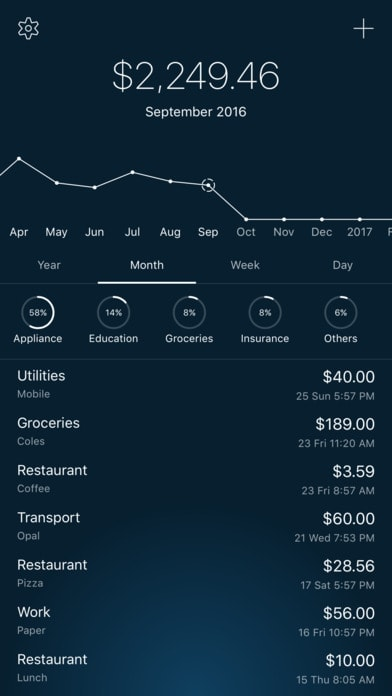 5Coins Spending Tracker - Daily UI Design Inspiration  Patterns