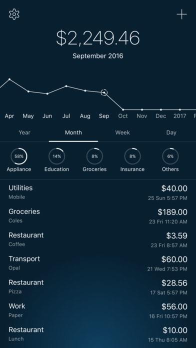 Daily UI Design Inspiration  Patterns \u2013 UI Garage 5Coins Spending