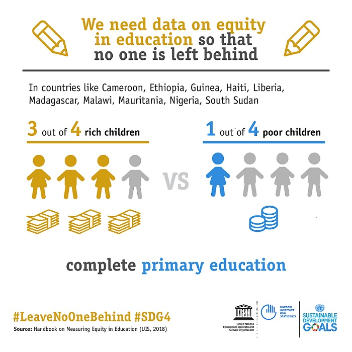 equity-infographic-3-we-need-datajpg UNESCO UIS