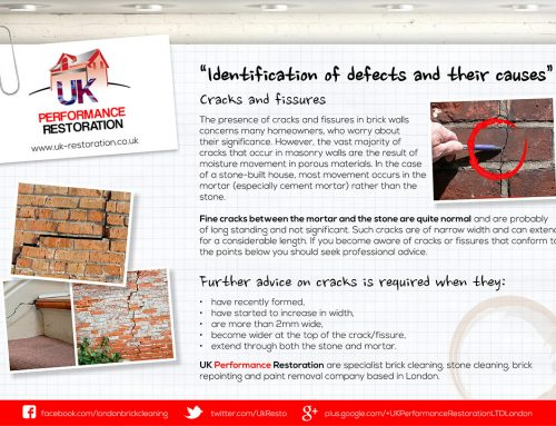 Identification of brickwork defects and their causes