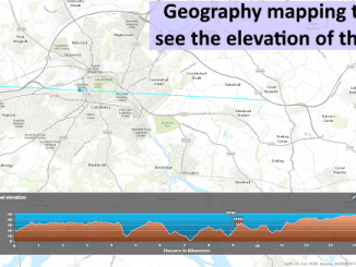 Global Elevation info
