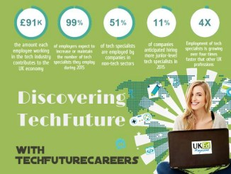 Tech_Future_Careers_Feature