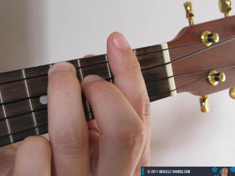 B Ukulele Chord
