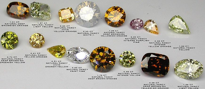 Why Are Some Diamonds Colored theUltimateLuxuryCommunity
