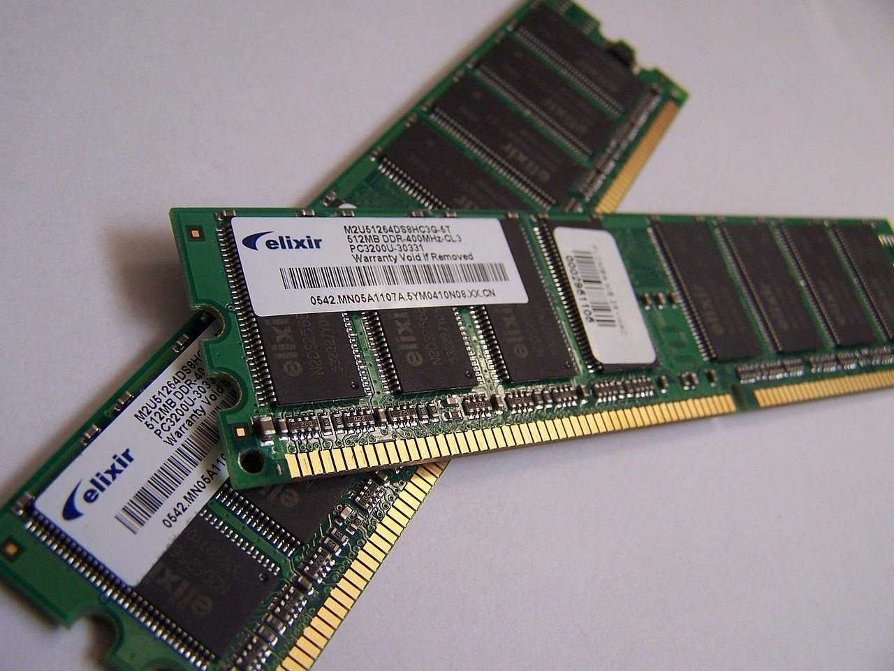 How much RAM should I buy or am I buying too much?