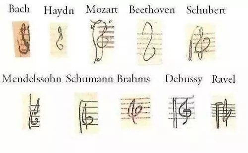 Draw a Treble Clef Properly - Ultimate Music Theory