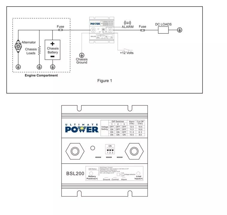 Single 250A Battery Contactor \u2013 Ultimate Power