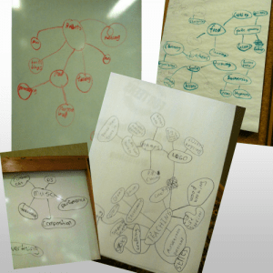 DSS_Brainstorming