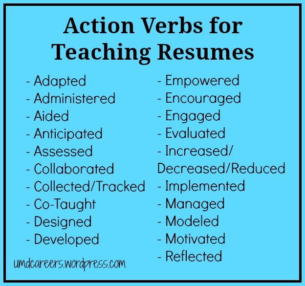 Words to Use on a Teaching Resume Other Than \u201cTaught\u201d \u2013 Peer Into - Good Words For A Resume