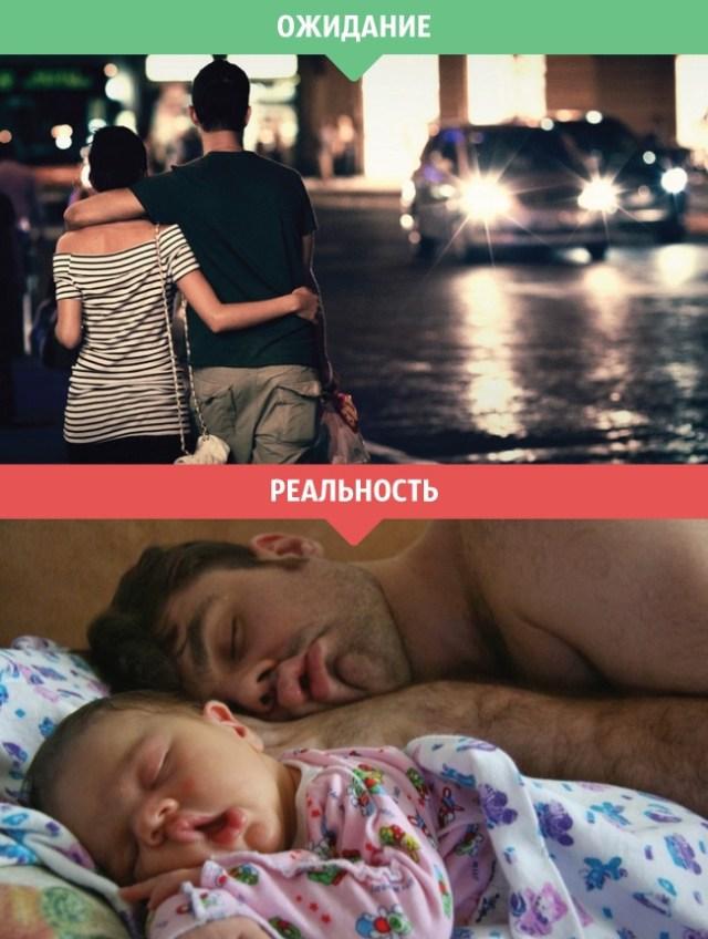 Дети: ожидание и реальность
