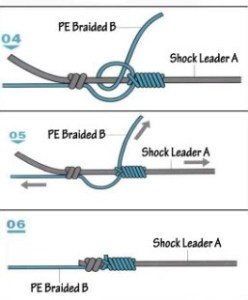 fishing line knot